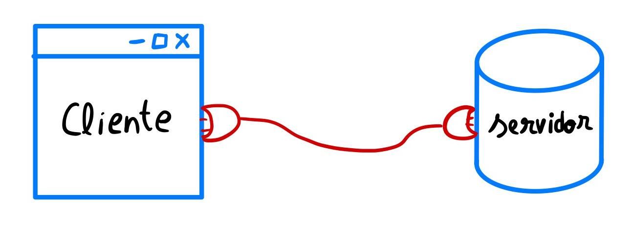 Conectar WebSocket