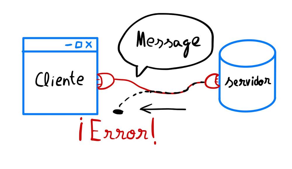 Error con WebSocket